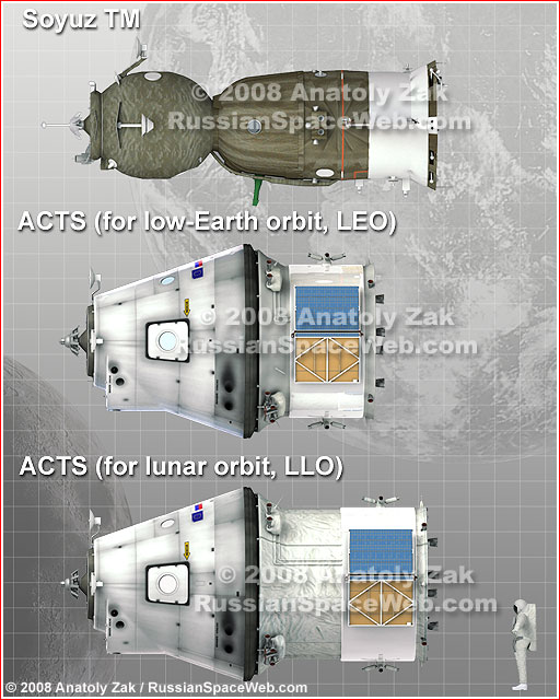 http://www.russianspaceweb.com/images/acts_soyuz_compare_1.jpg