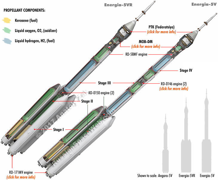 Russian Launch Vehicles and their Spacecraft: Thoughts & News - Page 9 Energia5v_vr_info_1