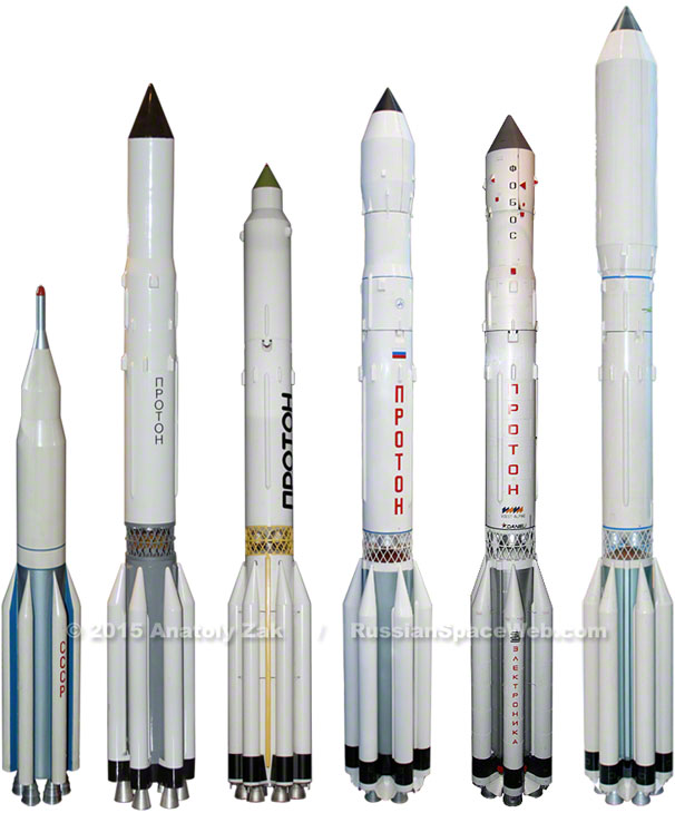 Soviet Space Rockets - Pics about space