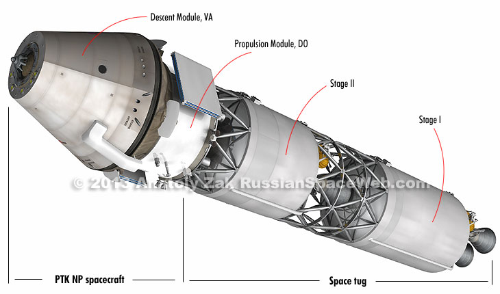 Russia's next-generation spacecraft faces new delays in 2014