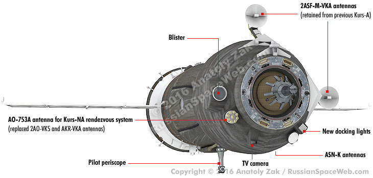 Kurs-NA rendezvous system for Soyuz-MS spacecraft