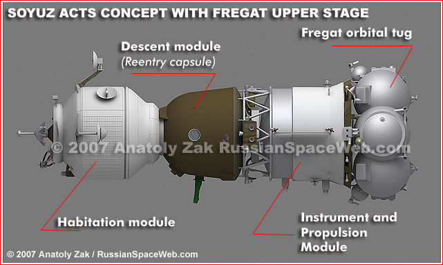 Russian Soyuz Spacecraft (page 4) - Pics about space