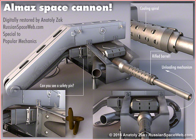 cannon almaz space station -#main