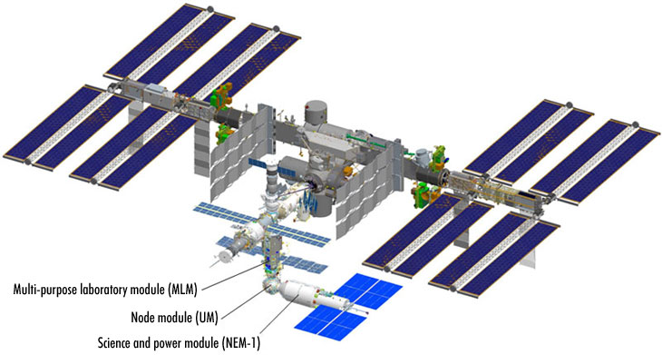 large space station mir diagram - photo #46
