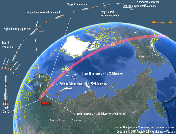 Above The Expected Ground Track Of An Ascent Trajectory For Soyuz Rockets Delivering Bars M Satellites From Plesetsk Into An Orbit With An Inclination From