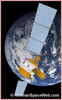 Russia's military spacecraft
